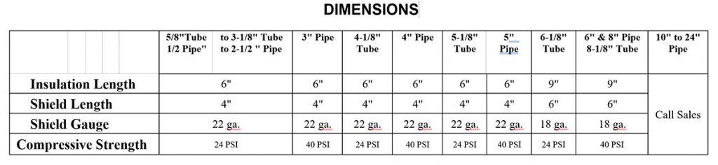 Chill-Shield Dimensions