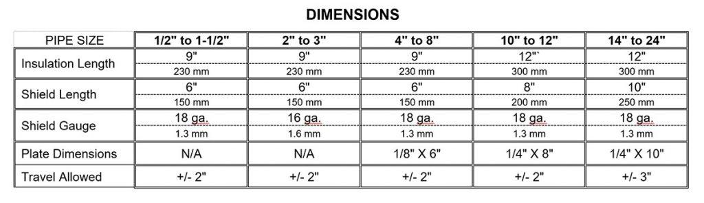 Max Span RH Dimensions